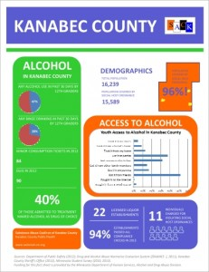 Alcohol Fact Sheet PDF